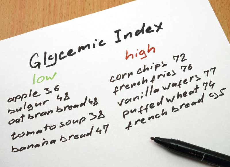 Glycelmic index.