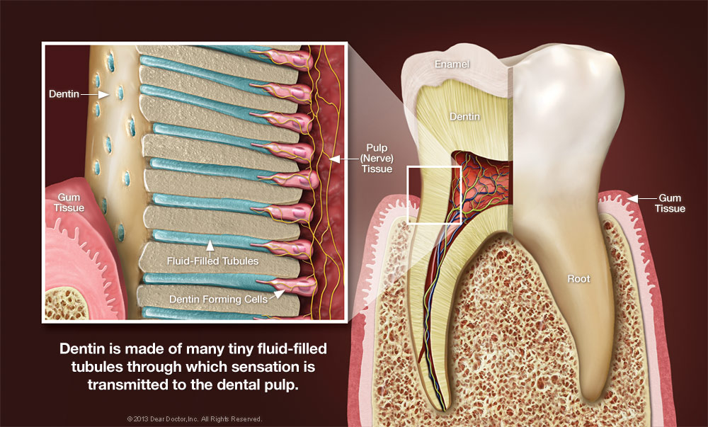 how to help sensitive teeth