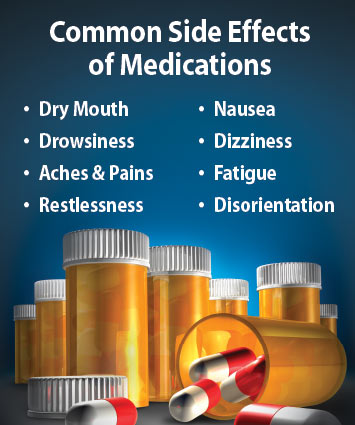 Common side effects of medications.