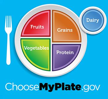 Choose My Plate logo.