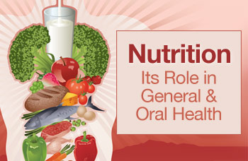 Nutrition and oral health.