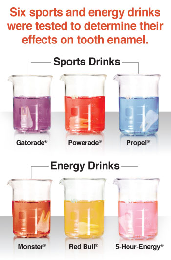 Sports drinks vs energy drinks.