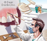 The Art & Science of Periodontal Surgery
