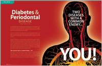 Diabetes and Periodontal Disease - Dear Doctor Magazine